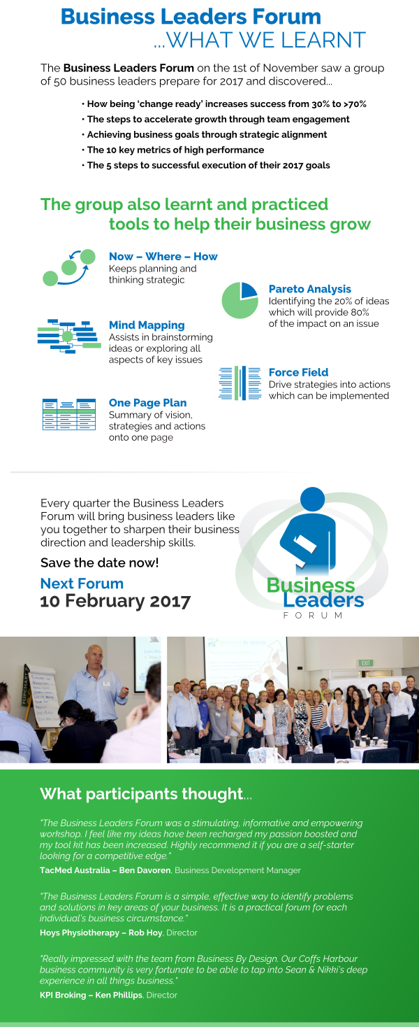 Business Leaders Forum Learning Outcomes